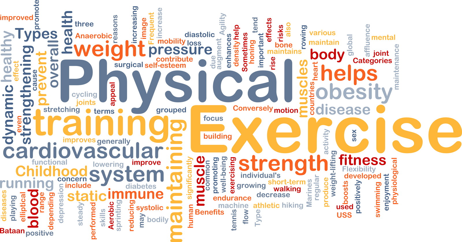 the benefits of physical exercise Benefits of exercise articles exercise is an important aspect of maintaining emotional health physical activity reduces anxiety and depressed mood.