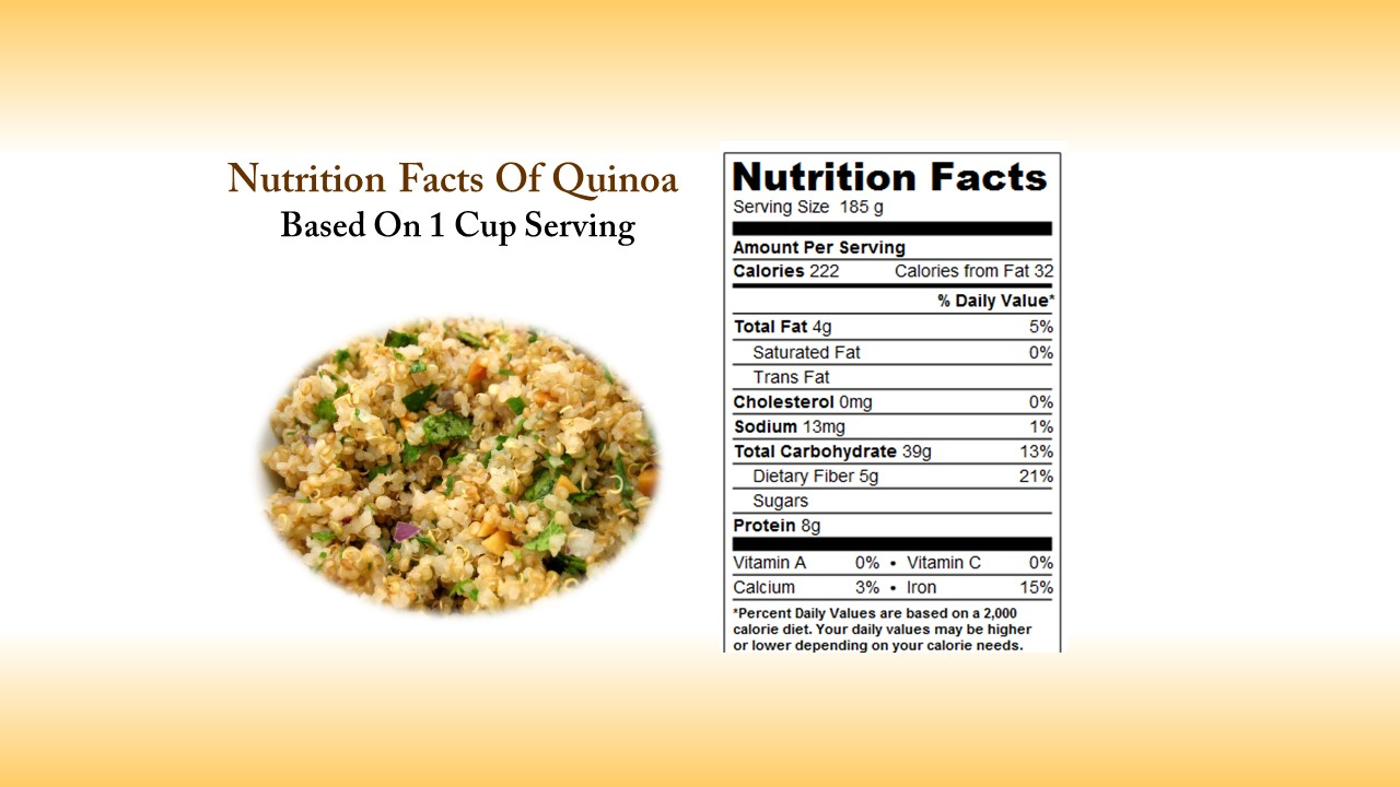 Quinoa_Nutrition-Facts.jpg