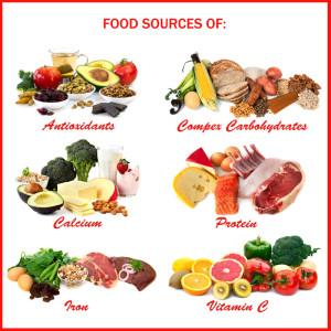 Vital nutrients in food